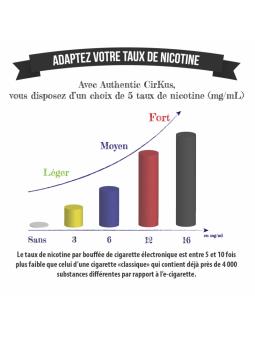 Tabac Fr (saveur tabac)