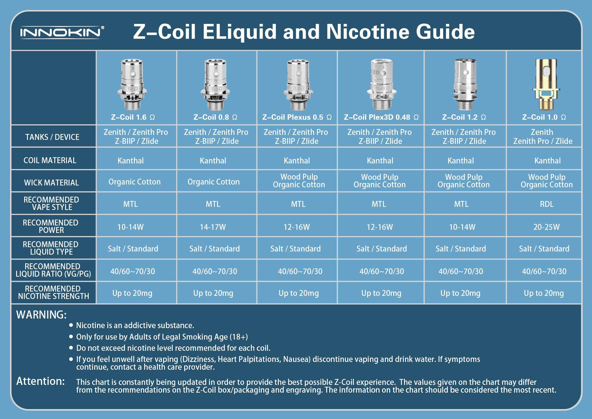 Z-Coil Guide.jpg